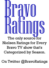 Bravo Ratings